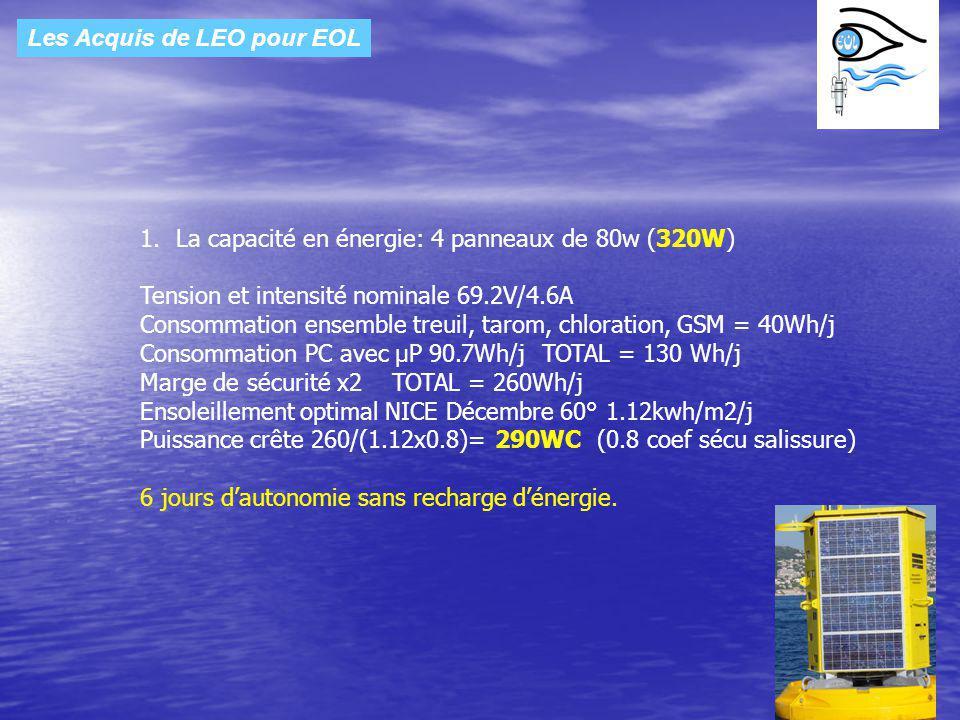 Les Acquis de LEO pour EOL 1.La capacité en énergie: 4 panneaux de 80w (320W) Tension et intensité nominale 69.2V/4.6A Consommation ensemble treuil, t