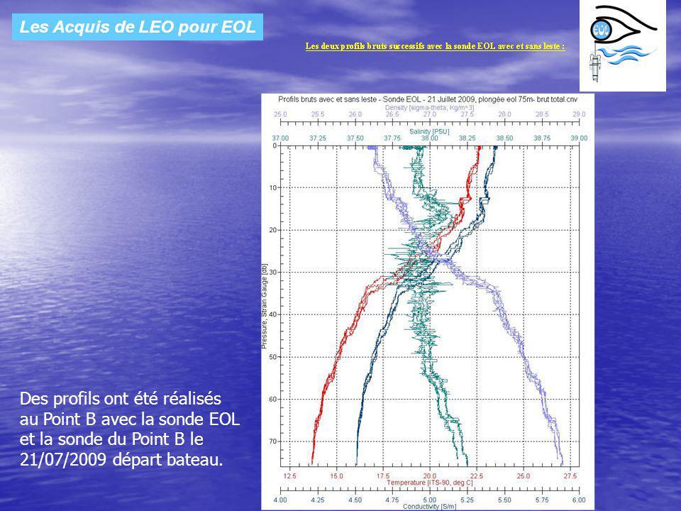 Les Acquis de LEO pour EOL Des profils ont été réalisés au Point B avec la sonde EOL et la sonde du Point B le 21/07/2009 départ bateau.