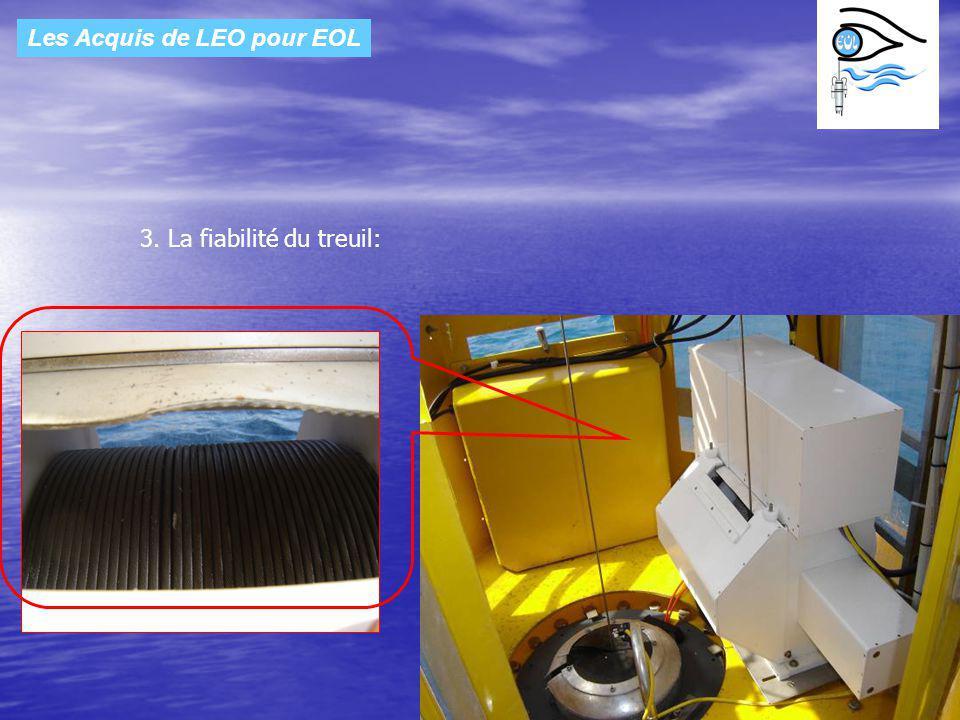 Les Acquis de LEO pour EOL 3.