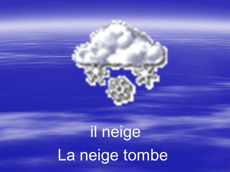 il y a des nuages Le temps est couvert Le temps est nuageux