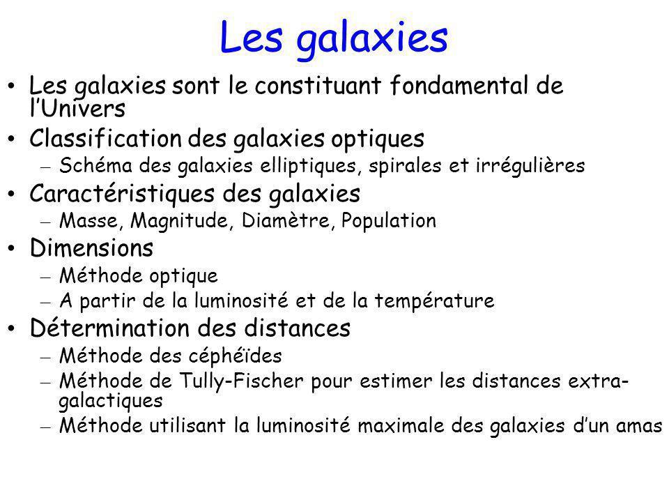 Les galaxies Les galaxies sont le constituant fondamental de lUnivers Classification des galaxies optiques – Schéma des galaxies elliptiques, spirales
