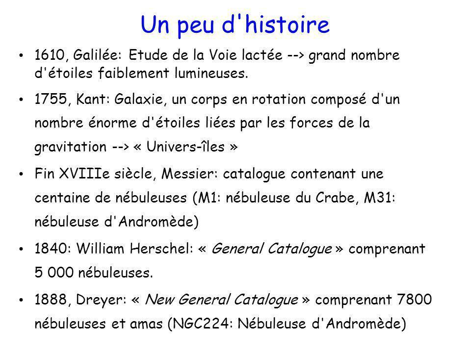 Un peu d'histoire 1610, Galilée: Etude de la Voie lactée --> grand nombre d'étoiles faiblement lumineuses. 1755, Kant: Galaxie, un corps en rotation c