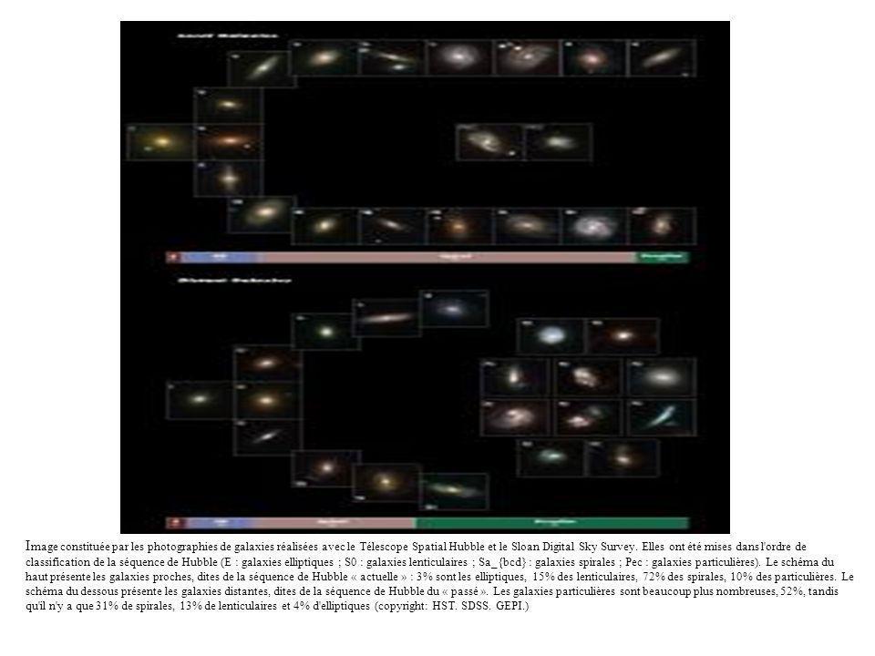 I mage constituée par les photographies de galaxies réalisées avec le Télescope Spatial Hubble et le Sloan Digital Sky Survey. Elles ont été mises dan