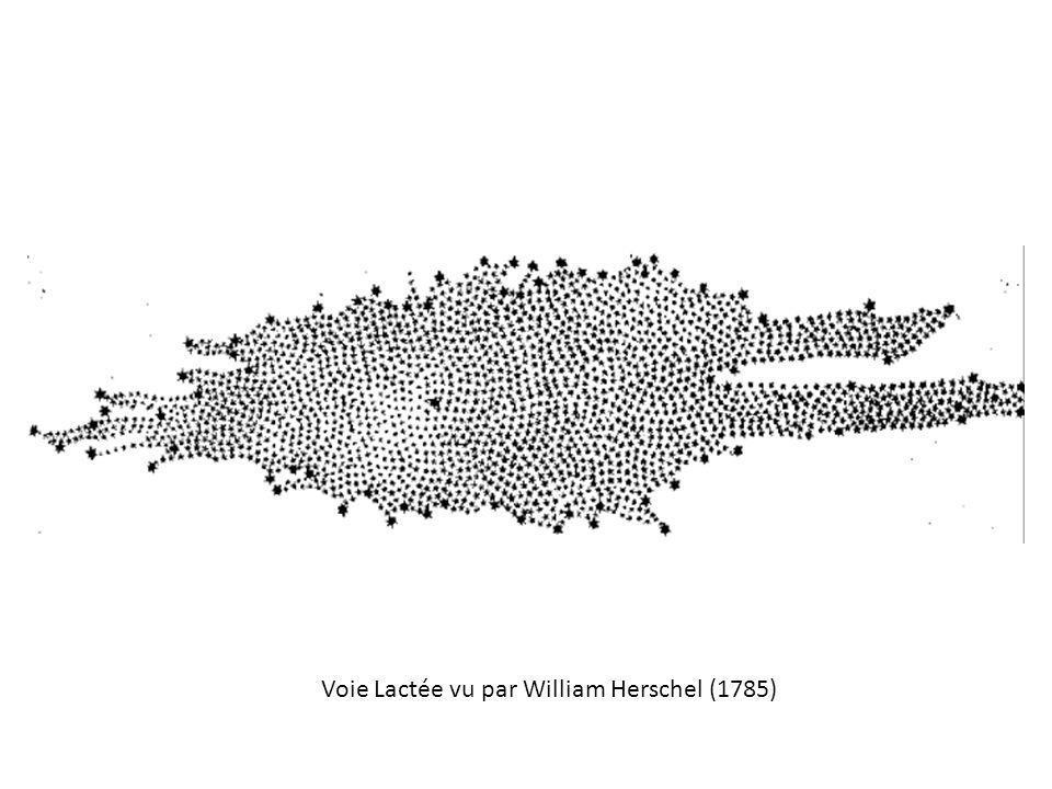 Voie Lactée vu par William Herschel (1785)