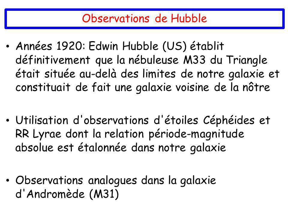 Observations de Hubble Années 1920: Edwin Hubble (US) établit définitivement que la nébuleuse M33 du Triangle était située au-delà des limites de notr