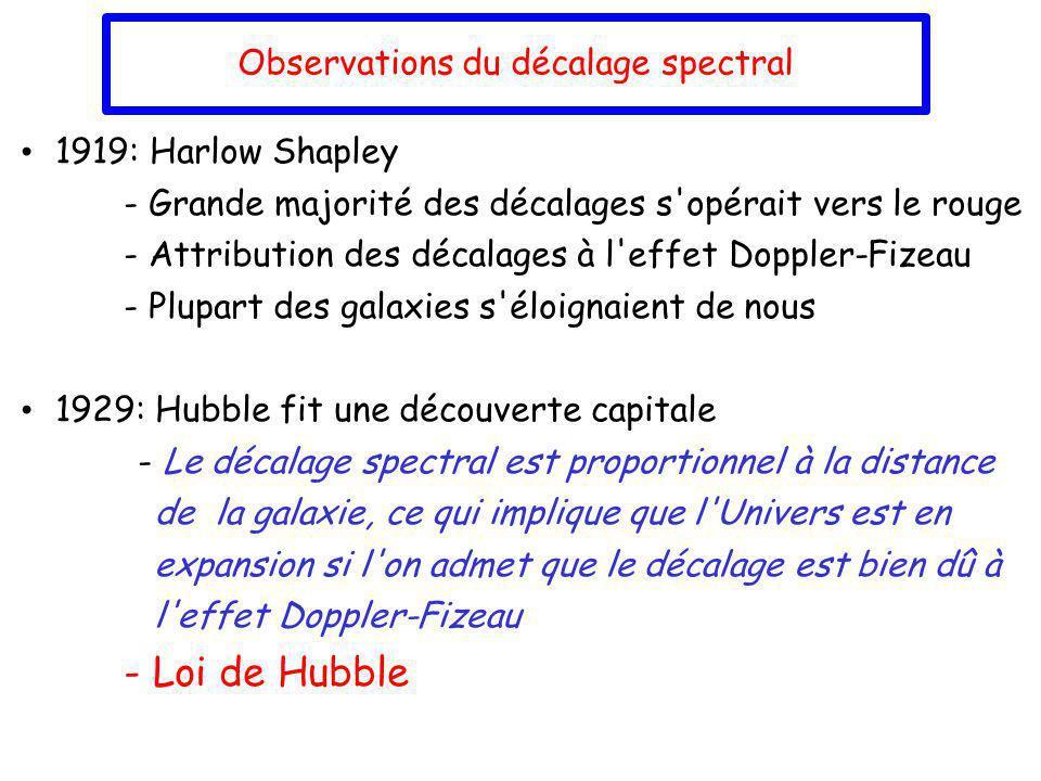 Observations du décalage spectral 1919: Harlow Shapley - Grande majorité des décalages s'opérait vers le rouge - Attribution des décalages à l'effet D