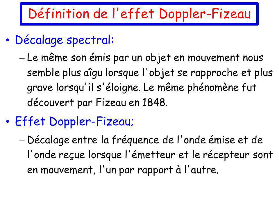 Définition de l'effet Doppler-Fizeau Décalage spectral: – Le même son émis par un objet en mouvement nous semble plus aîgu lorsque l'objet se rapproch