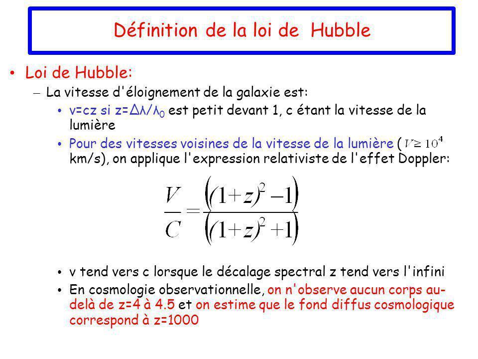 Définition de la loi de Hubble Loi de Hubble: – La vitesse d'éloignement de la galaxie est: v=cz si z=Δλ/λ 0 est petit devant 1, c étant la vitesse de
