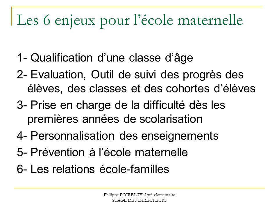 Philippe POIREL IEN pré-élémentaire STAGE DES DIRECTEURS Les 6 enjeux pour lécole maternelle 1- Qualification dune classe dâge 2- Evaluation, Outil de