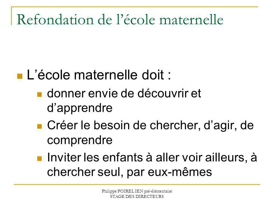 Philippe POIREL IEN pré-élémentaire STAGE DES DIRECTEURS Refondation de lécole maternelle Lécole maternelle doit : donner envie de découvrir et dappre