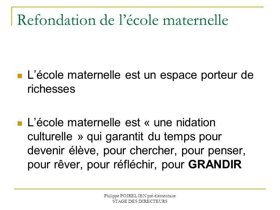 Philippe POIREL IEN pré-élémentaire STAGE DES DIRECTEURS Refondation de lécole maternelle Lécole maternelle est un espace porteur de richesses Lécole