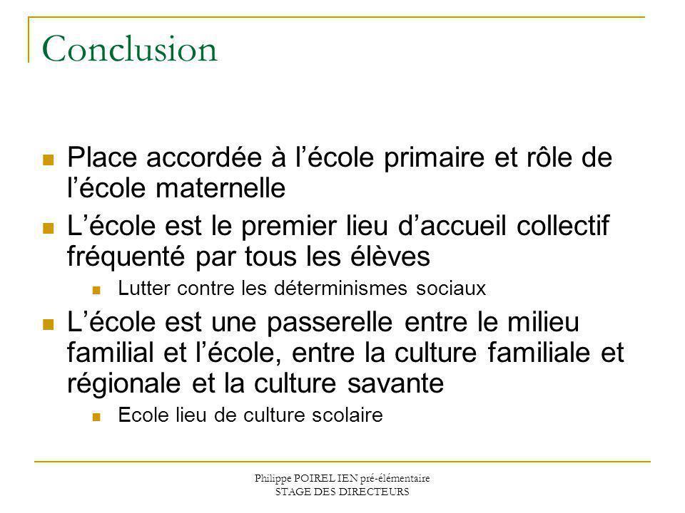 Philippe POIREL IEN pré-élémentaire STAGE DES DIRECTEURS Conclusion Place accordée à lécole primaire et rôle de lécole maternelle Lécole est le premie