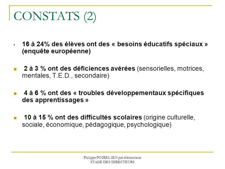 Philippe POIREL IEN pré-élémentaire STAGE DES DIRECTEURS CONSTATS (2) 16 à 24% des élèves ont des « besoins éducatifs spéciaux » (enquête européenne)