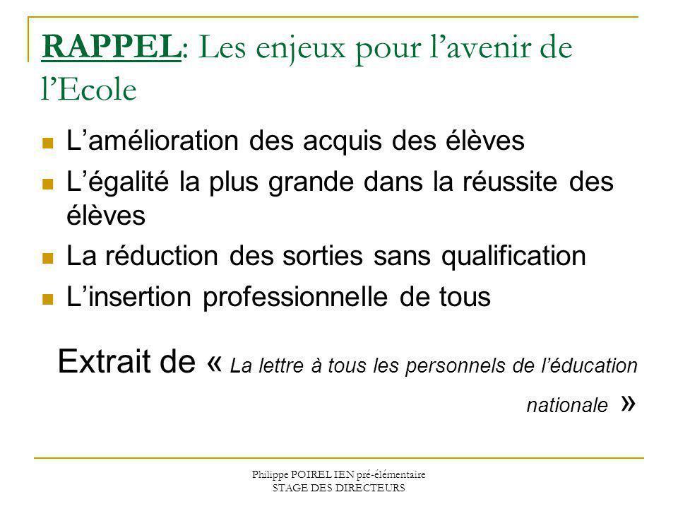 Philippe POIREL IEN pré-élémentaire STAGE DES DIRECTEURS Delimportancede lécole maternelle