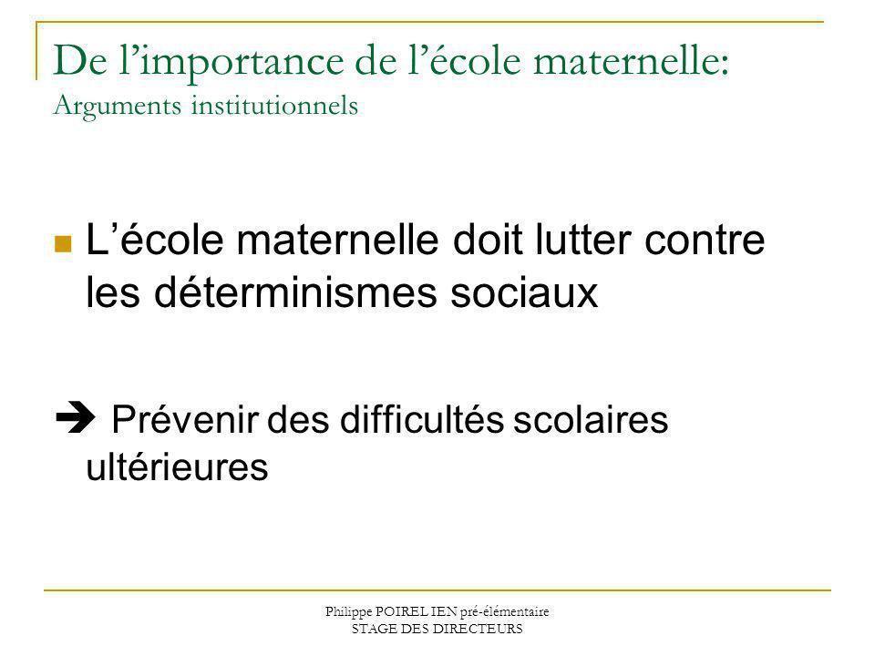 Philippe POIREL IEN pré-élémentaire STAGE DES DIRECTEURS De limportance de lécole maternelle: Arguments développementaux Lévolution des modalités dapprentissage.