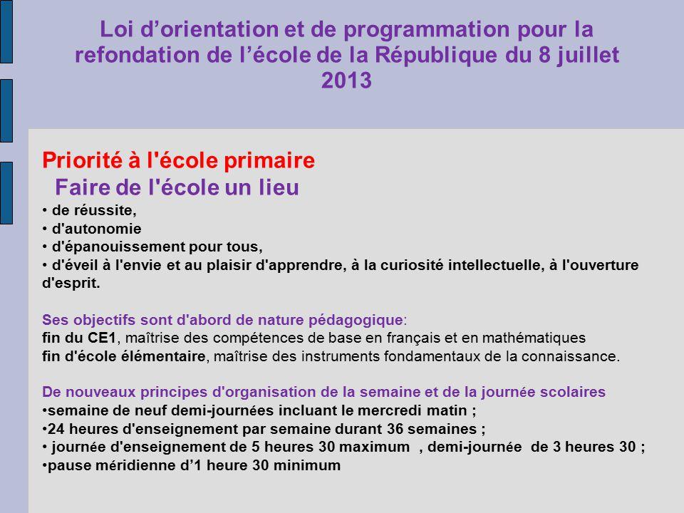 Loi dorientation et de programmation pour la refondation de lécole de la République du 8 juillet 2013 Priorité à l école primaire Faire de l école un lieu de réussite, d autonomie d épanouissement pour tous, d éveil à l envie et au plaisir d apprendre, à la curiosité intellectuelle, à l ouverture d esprit.