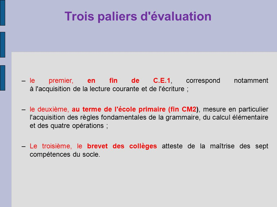 Trois paliers d'évaluation –le premier, en fin de C.E.1, correspond notamment à l'acquisition de la lecture courante et de l'écriture ; –le deuxième,