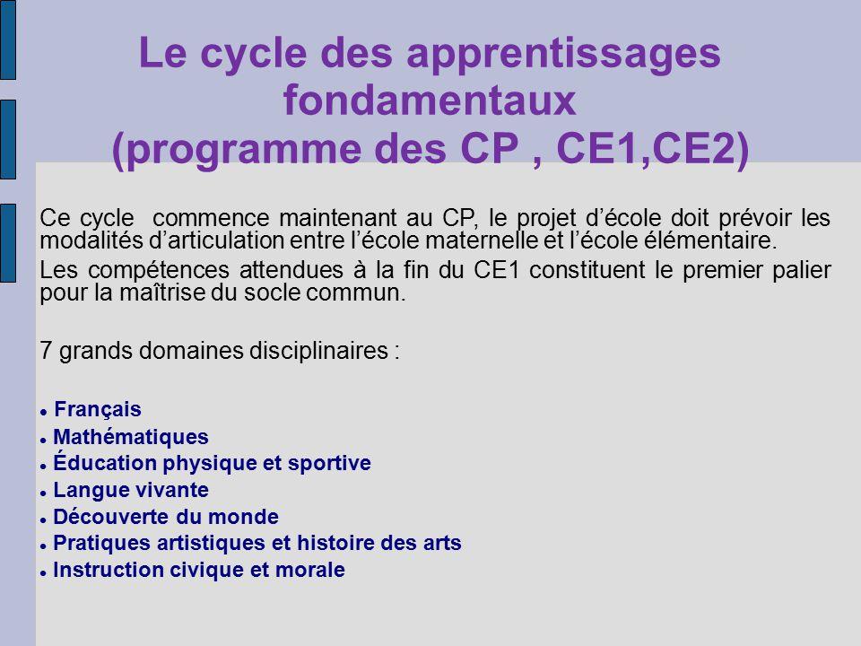 Le cycle des apprentissages fondamentaux (programme des CP, CE1,CE2) Ce cycle commence maintenant au CP, le projet décole doit prévoir les modalités darticulation entre lécole maternelle et lécole élémentaire.