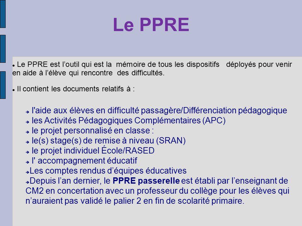 Le PPRE Le PPRE est loutil qui est la mémoire de tous les dispositifs déployés pour venir en aide à lélève qui rencontre des difficultés. Il contient