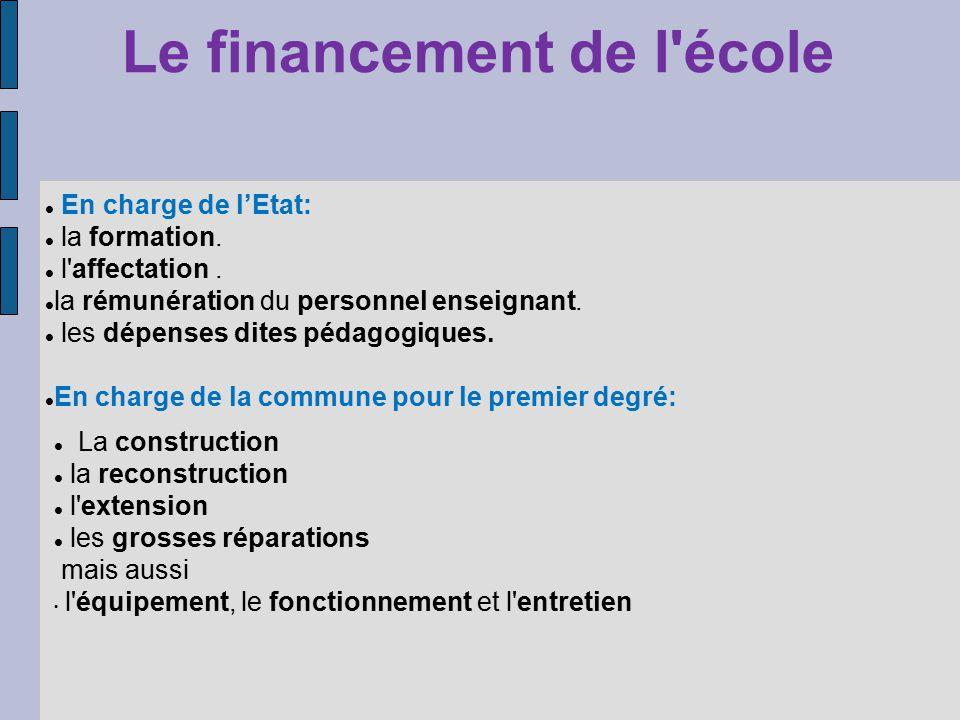 Le financement de l'école En charge de lEtat: la formation. l'affectation. la rémunération du personnel enseignant. les dépenses dites pédagogiques. E