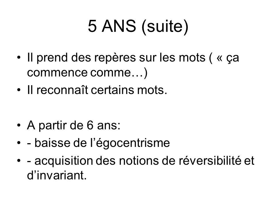 5 ANS (suite) Il prend des repères sur les mots ( « ça commence comme…) Il reconnaît certains mots.