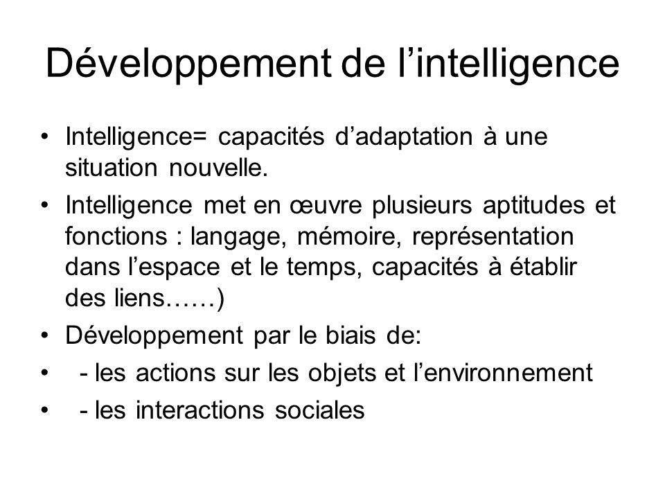 Développement de lintelligence Intelligence= capacités dadaptation à une situation nouvelle.