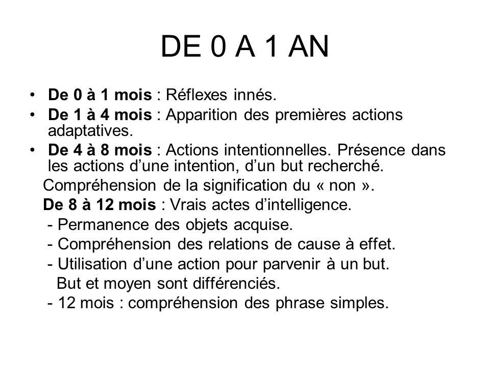 DE 12 A 18 MOIS De 12 à 18 mois : Expérimentations des actions ( faire varier le résultat aux cours des répétions des actions).