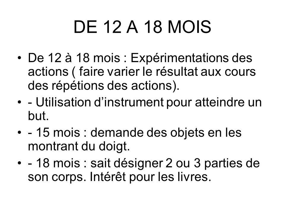 DE 18 A 24 MOIS - Apparitions des représentations mentales ( intériorisation des actions).