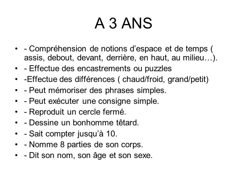 A 3 ANS - Compréhension de notions despace et de temps ( assis, debout, devant, derrière, en haut, au milieu…).