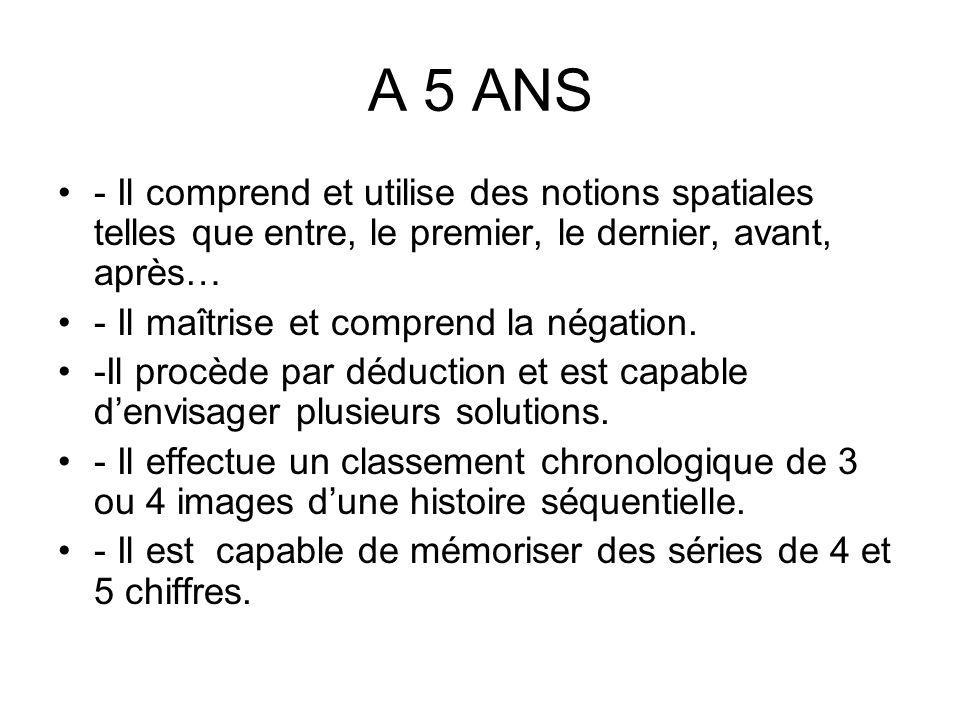 A 5 ANS - Il comprend et utilise des notions spatiales telles que entre, le premier, le dernier, avant, après… - Il maîtrise et comprend la négation.