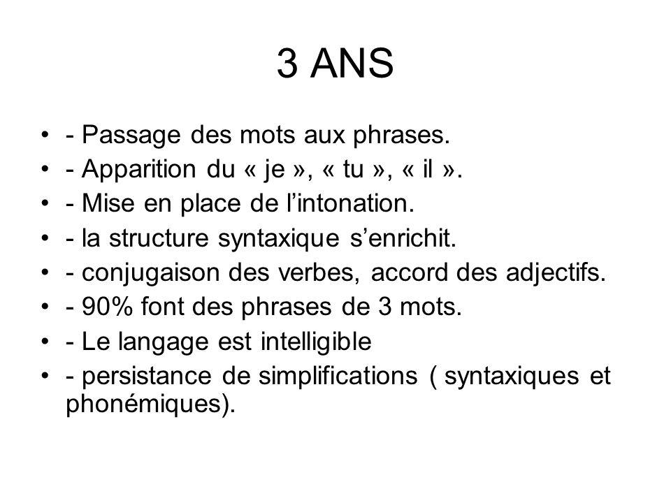 ENTRE 4 ET 5 ANS - Emploi de subordinations « qui, parce que…) - Utilisation de phrases de plus de 6 mots.