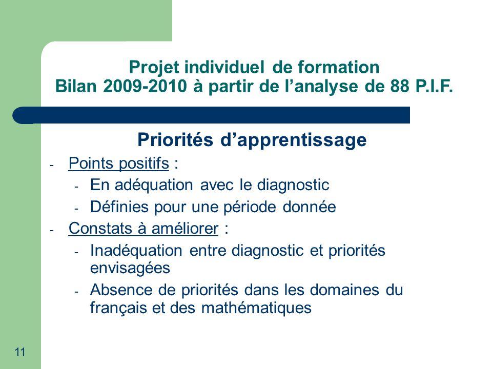 11 Projet individuel de formation Bilan 2009-2010 à partir de lanalyse de 88 P.I.F.