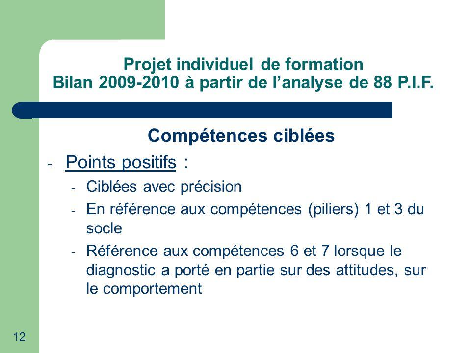 12 Projet individuel de formation Bilan 2009-2010 à partir de lanalyse de 88 P.I.F.