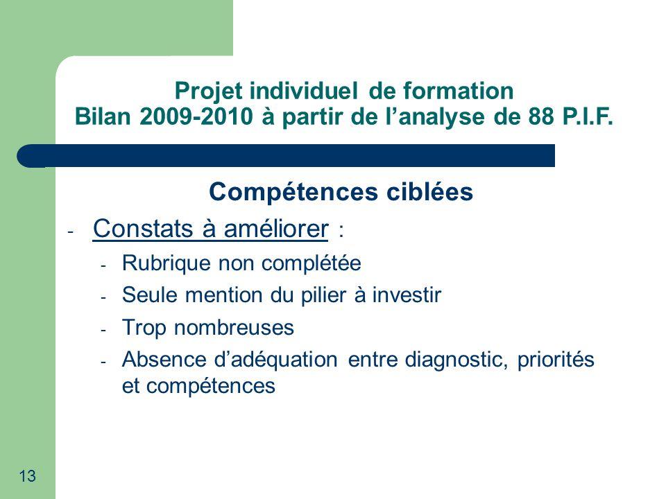 13 Projet individuel de formation Bilan 2009-2010 à partir de lanalyse de 88 P.I.F.