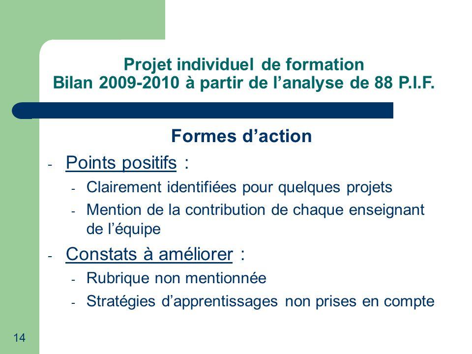 14 Projet individuel de formation Bilan 2009-2010 à partir de lanalyse de 88 P.I.F.