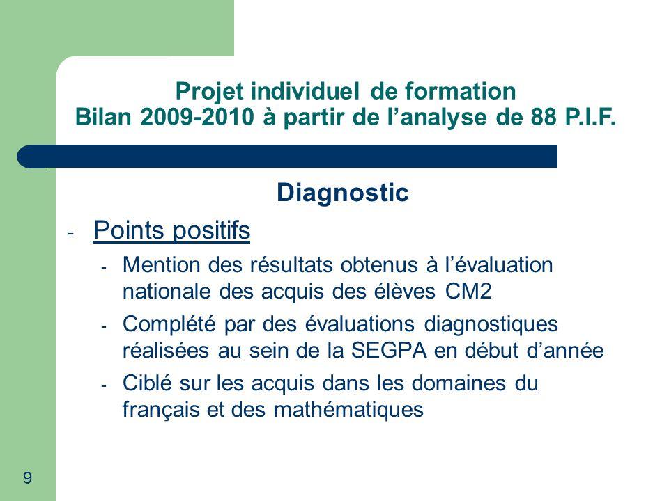 10 Projet individuel de formation Bilan 2009-2010 à partir de lanalyse de 88 P.I.F.