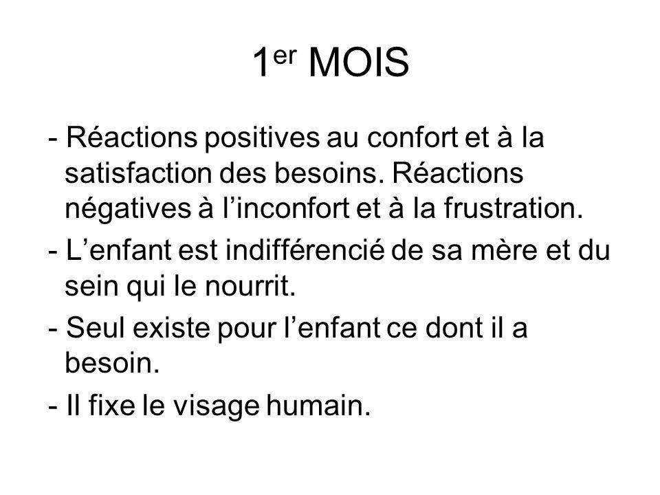 1 er MOIS - Réactions positives au confort et à la satisfaction des besoins. Réactions négatives à linconfort et à la frustration. - Lenfant est indif