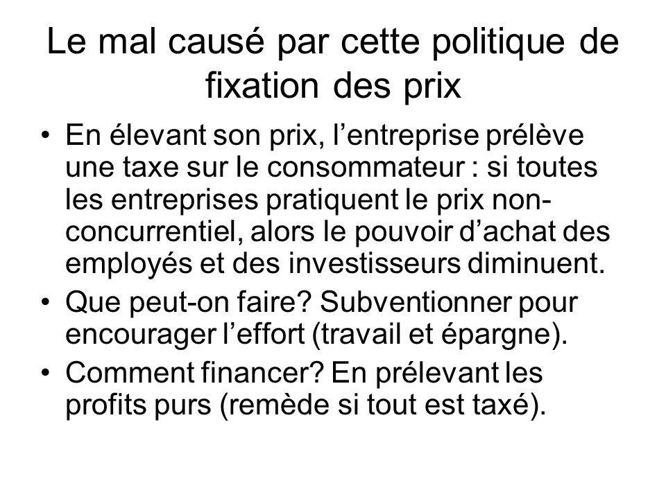 Le mal causé par cette politique de fixation des prix En élevant son prix, lentreprise prélève une taxe sur le consommateur : si toutes les entreprise