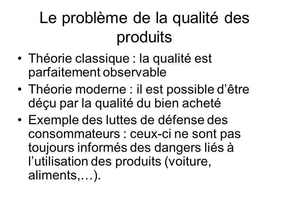 Le problème de la qualité des produits Théorie classique : la qualité est parfaitement observable Théorie moderne : il est possible dêtre déçu par la