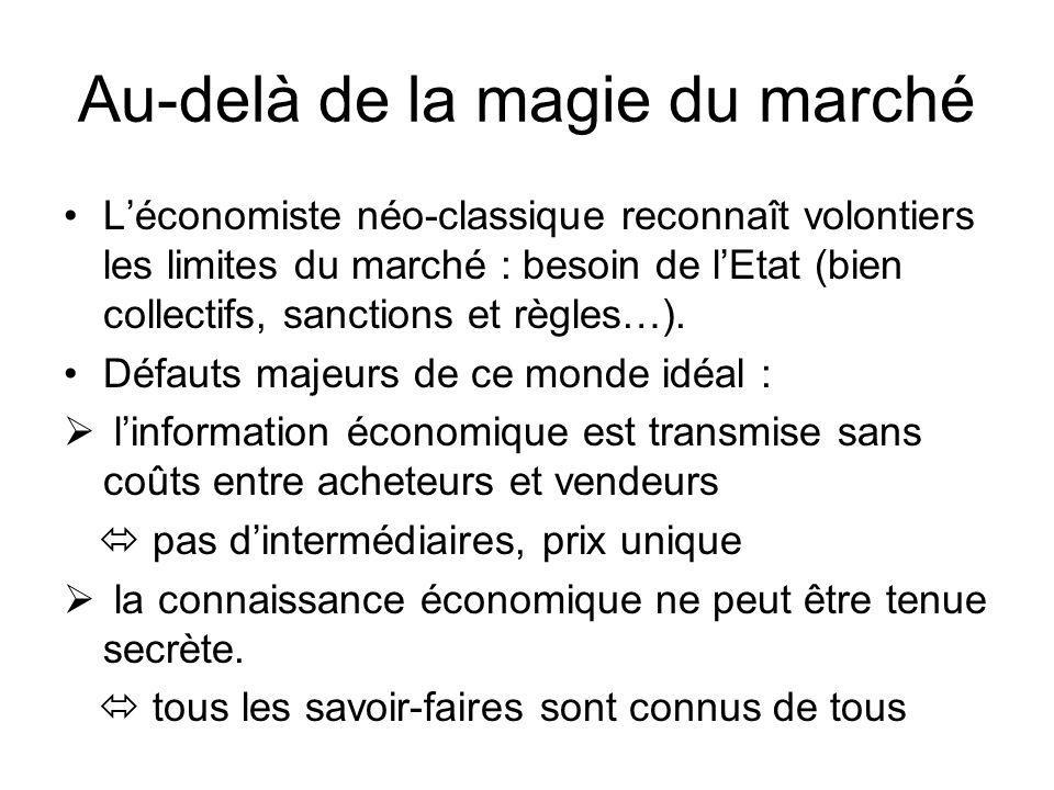 Au-delà de la magie du marché Léconomiste néo-classique reconnaît volontiers les limites du marché : besoin de lEtat (bien collectifs, sanctions et rè