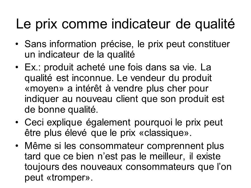 Le prix comme indicateur de qualité Sans information précise, le prix peut constituer un indicateur de la qualité Ex.: produit acheté une fois dans sa