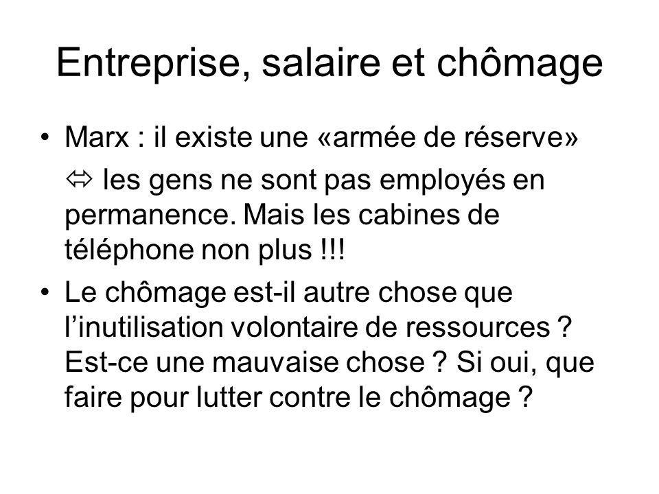 Entreprise, salaire et chômage Marx : il existe une «armée de réserve» les gens ne sont pas employés en permanence. Mais les cabines de téléphone non