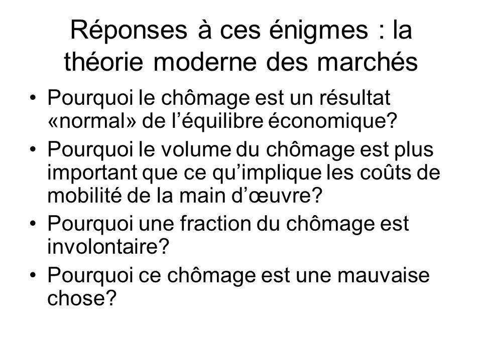 Réponses à ces énigmes : la théorie moderne des marchés Pourquoi le chômage est un résultat «normal» de léquilibre économique? Pourquoi le volume du c