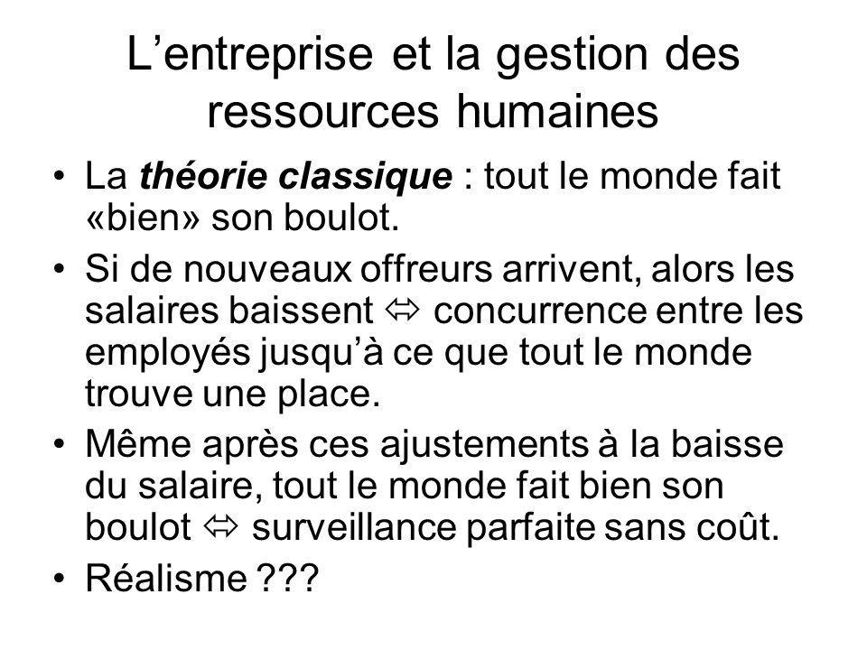 Lentreprise et la gestion des ressources humaines La théorie classique : tout le monde fait «bien» son boulot. Si de nouveaux offreurs arrivent, alors