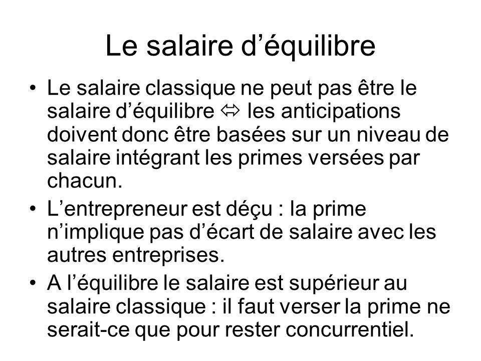 Le salaire déquilibre Le salaire classique ne peut pas être le salaire déquilibre les anticipations doivent donc être basées sur un niveau de salaire
