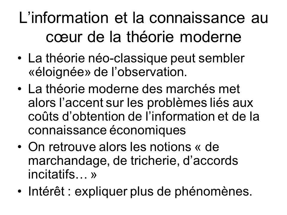 Linformation et la connaissance au cœur de la théorie moderne La théorie néo-classique peut sembler «éloignée» de lobservation. La théorie moderne des