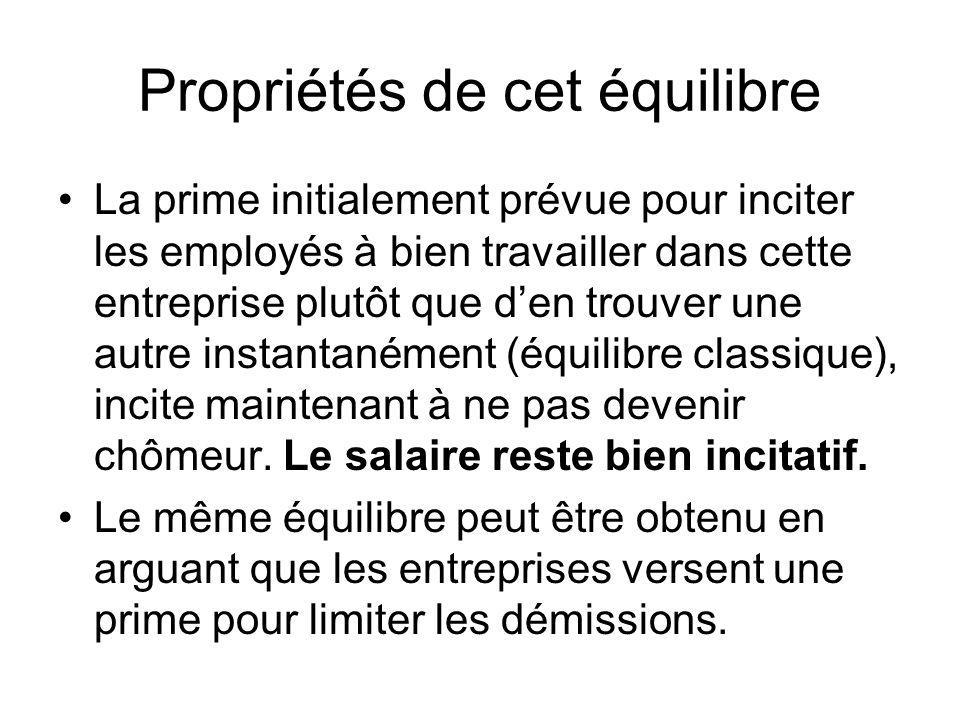 Propriétés de cet équilibre La prime initialement prévue pour inciter les employés à bien travailler dans cette entreprise plutôt que den trouver une