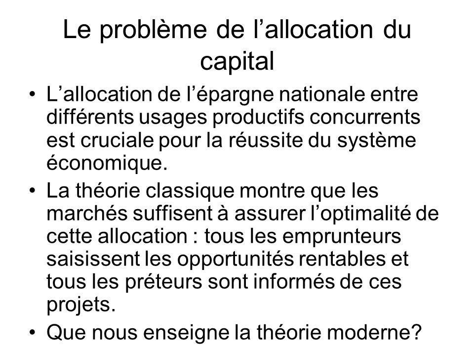 Le problème de lallocation du capital Lallocation de lépargne nationale entre différents usages productifs concurrents est cruciale pour la réussite d
