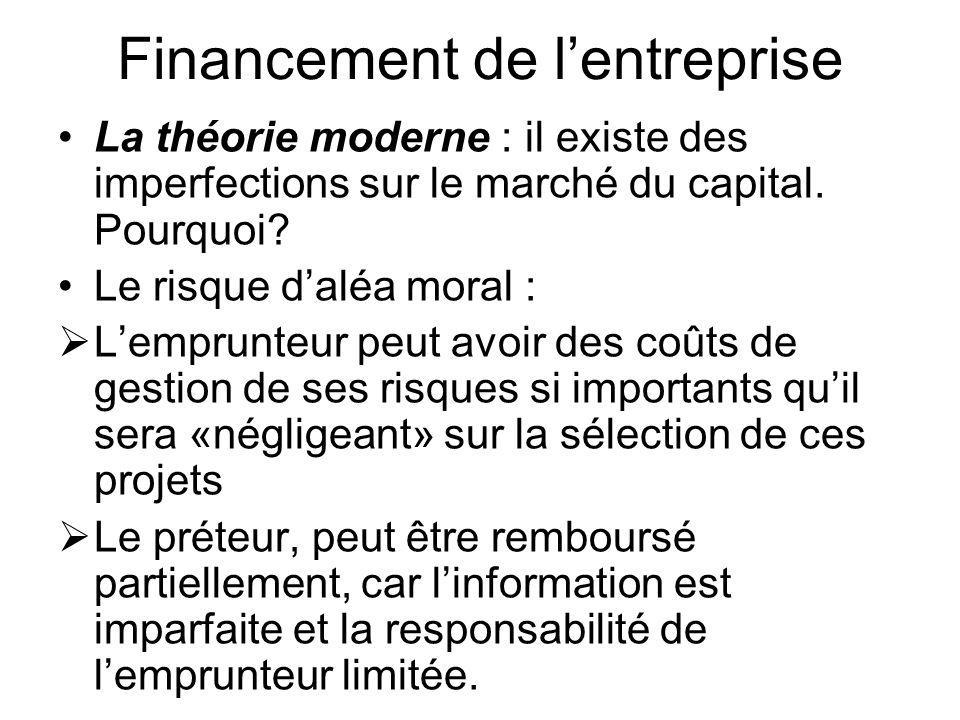 Financement de lentreprise La théorie moderne : il existe des imperfections sur le marché du capital. Pourquoi? Le risque daléa moral : Lemprunteur pe