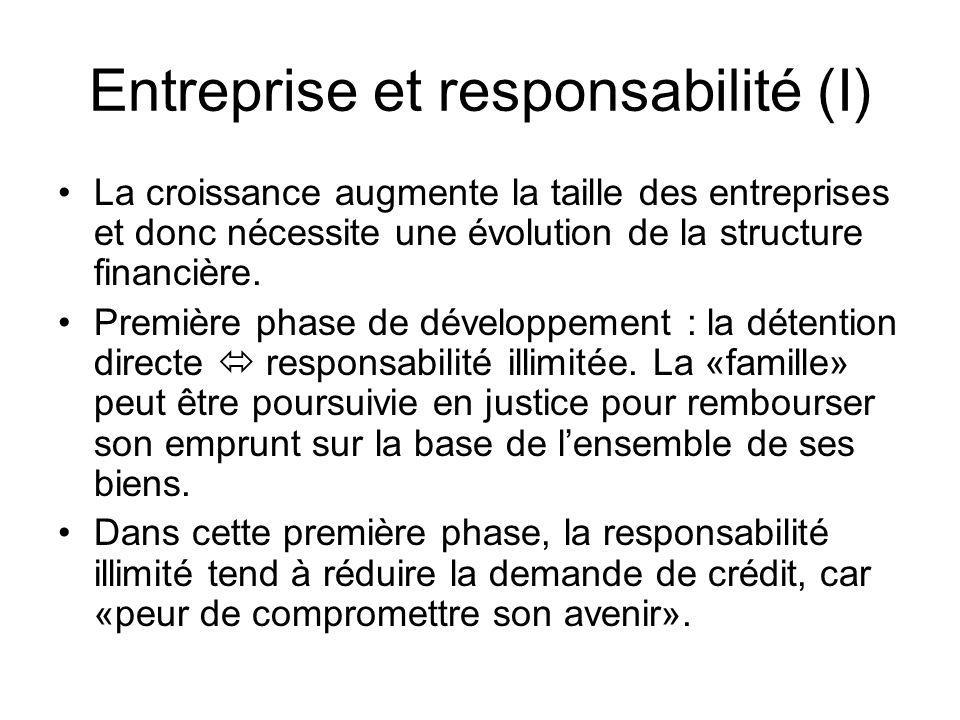 Entreprise et responsabilité (I) La croissance augmente la taille des entreprises et donc nécessite une évolution de la structure financière. Première